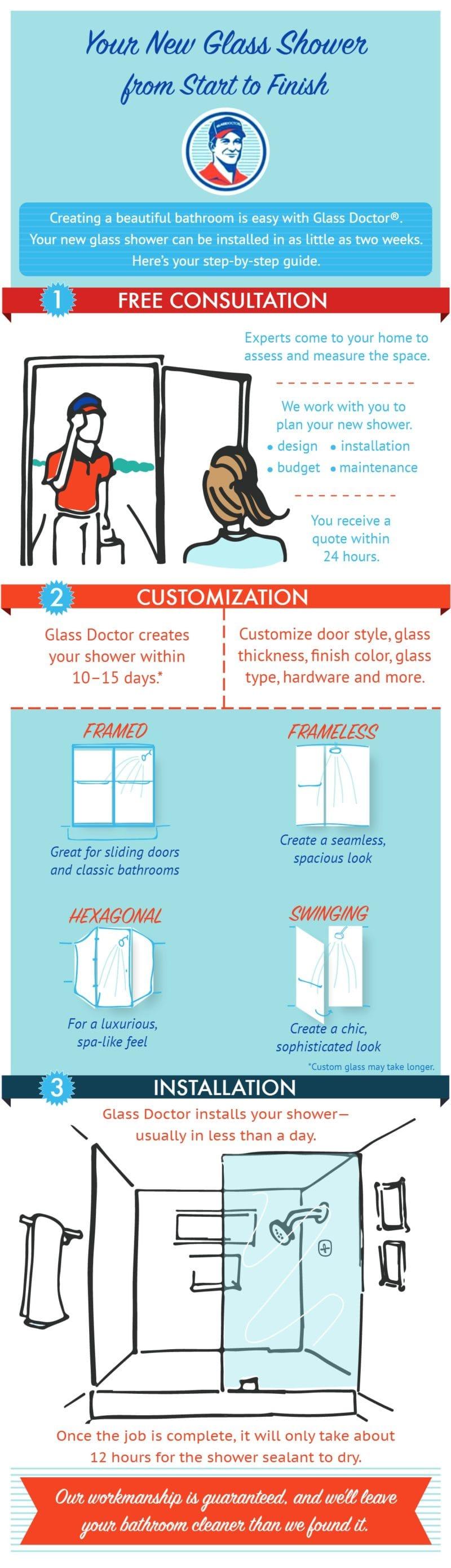 Shower Door Opening Glass Doctor