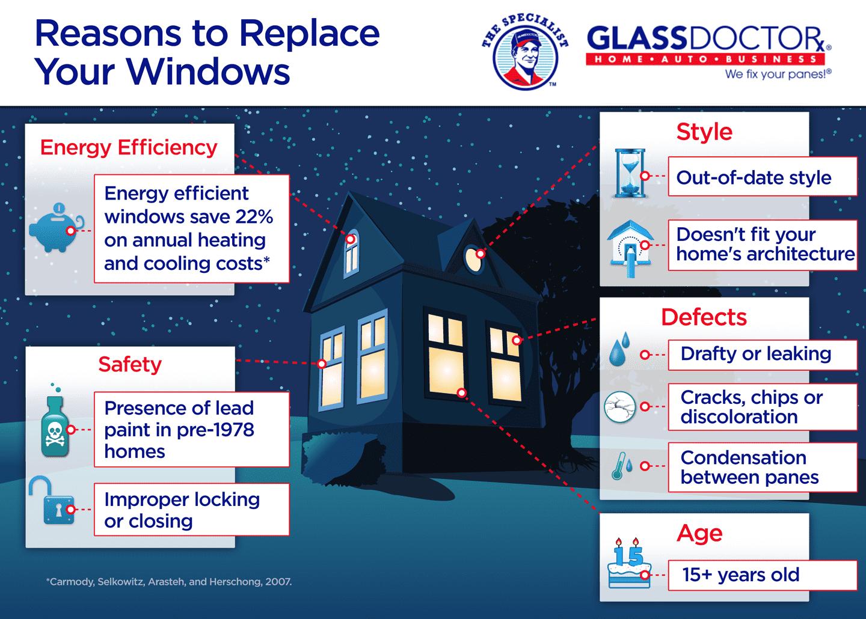 Replacing Window Pane In Door Five Steps