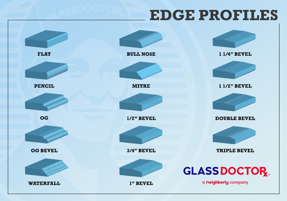 Glass top edge profiles