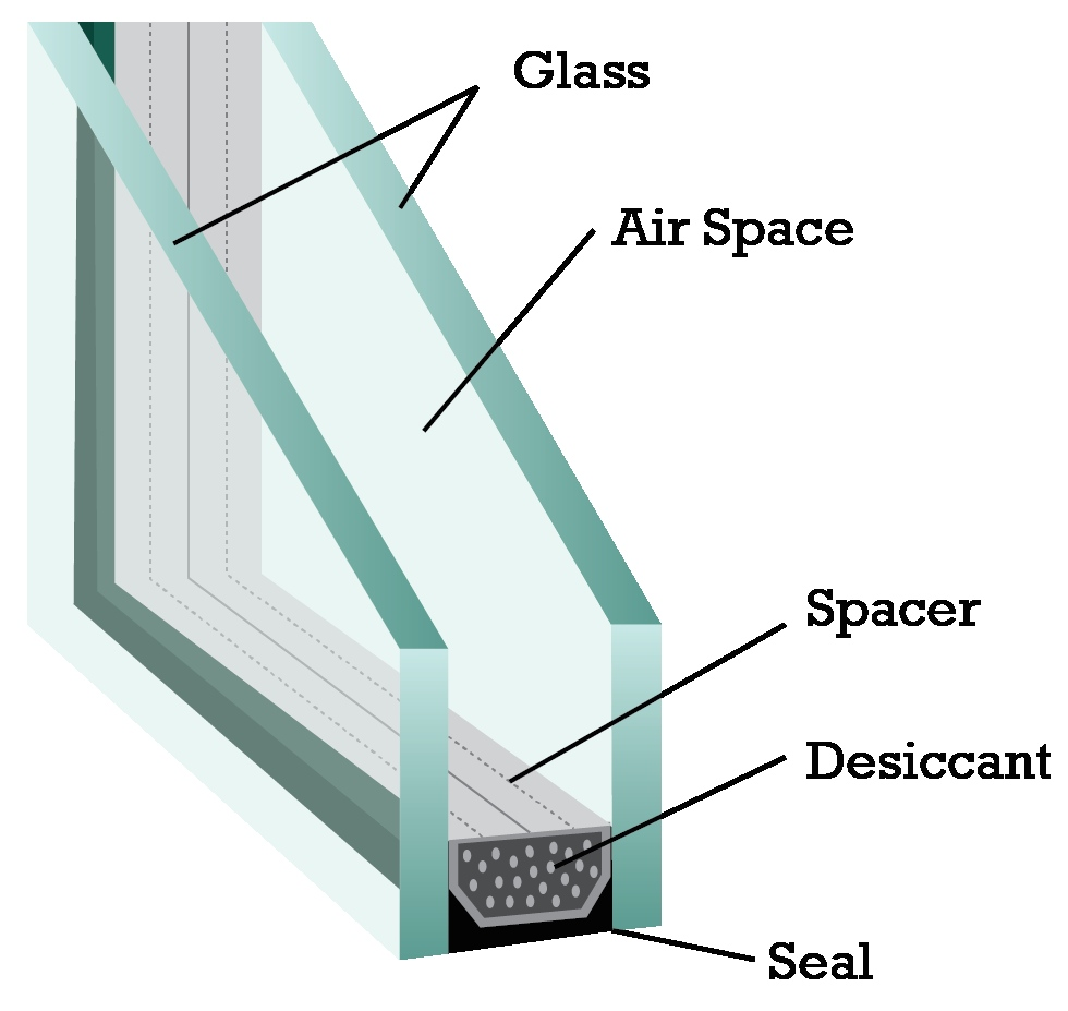 Double pane window replacement glass